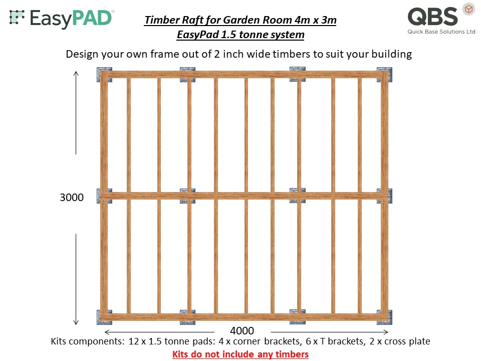 EasyPad kit for buildings 4m x 3m - Shed Base Kits Direct